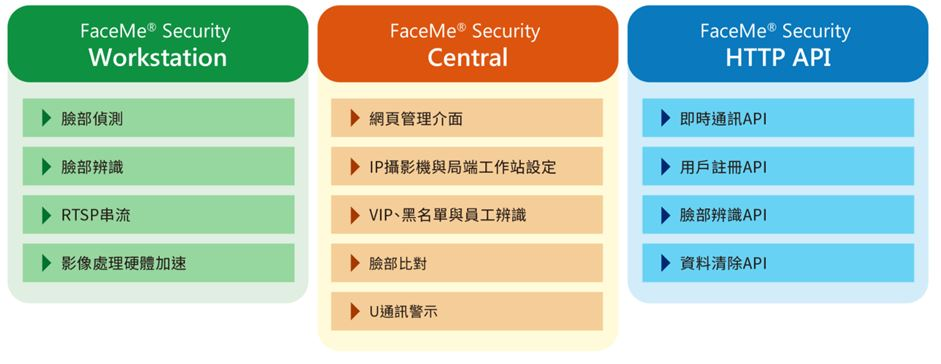 faceme_security_ch_2