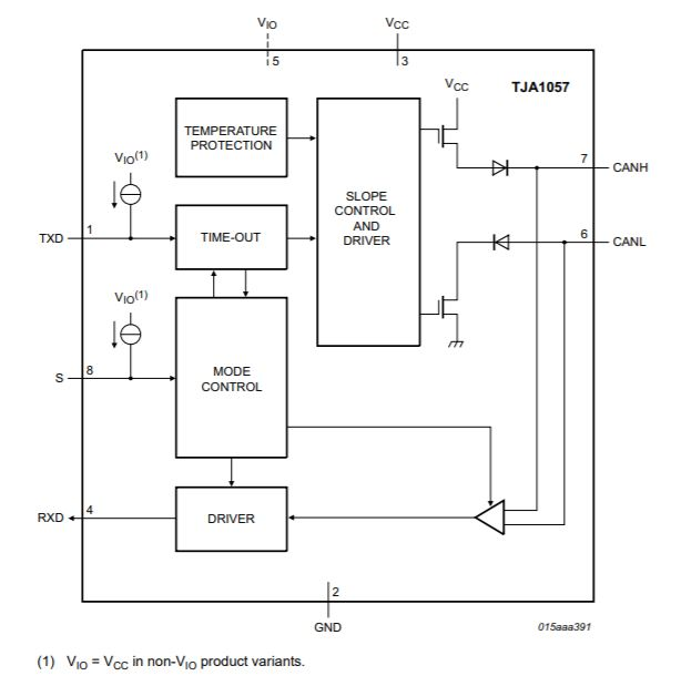 TAJ1057 Block Diagram