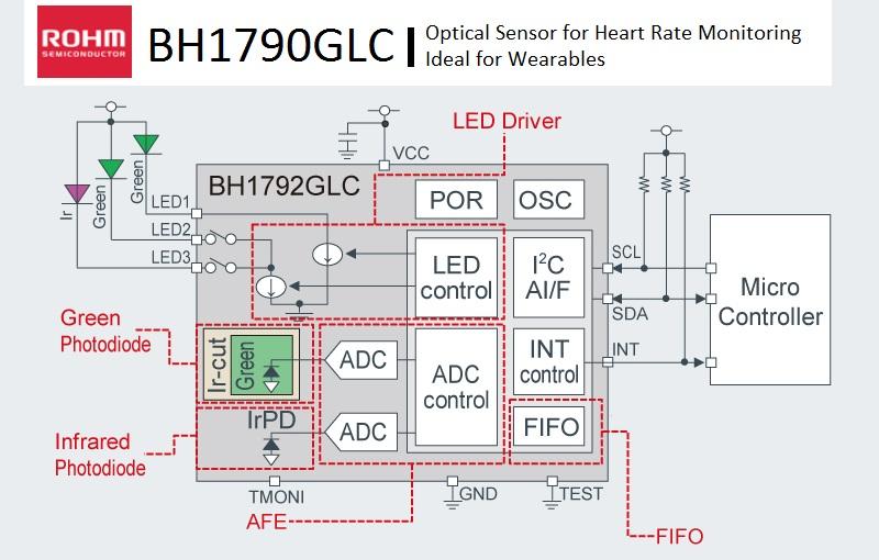 ROHM- BH1790GLC -diagram-EDOM