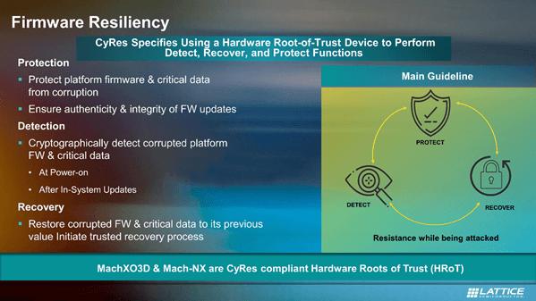 Firmware Resiliency