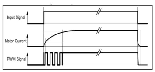 automotive eletronics 8