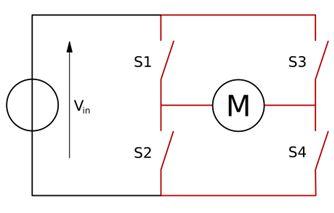 automotive eletronics 5