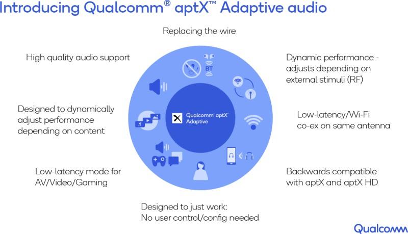 qualcomm-aptx-adaptive-audio-benefits-infographic