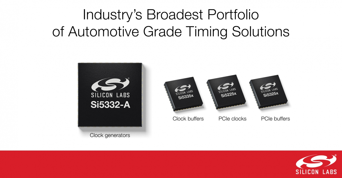 Automotive Timing Solutions  with Text