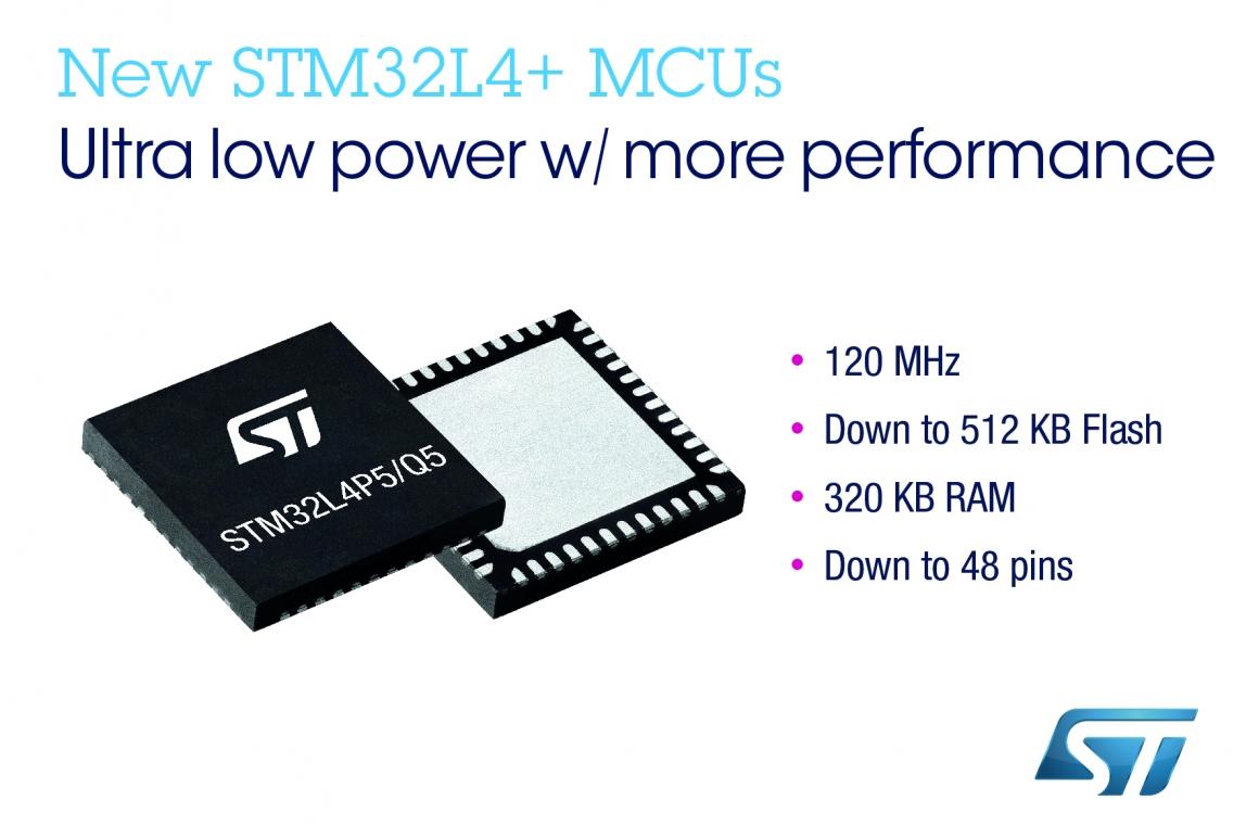 ST新聞稿2020年3月17日——意法半導體推出STM32L4  微控制器,面向功耗和成本敏感的智慧嵌入式應用