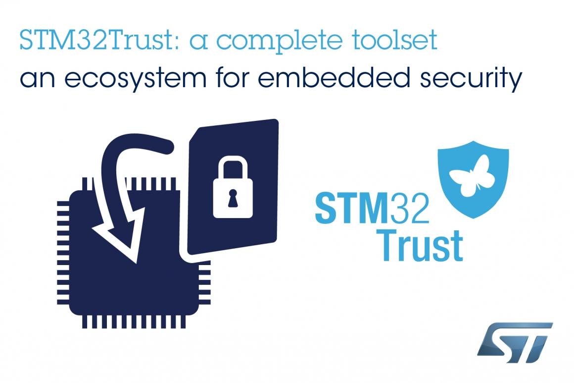 ST新聞稿2019年8月1日——意法半導體構建STM32Trust生態系統,為物聯網設計人員整合網路保護資源.docx