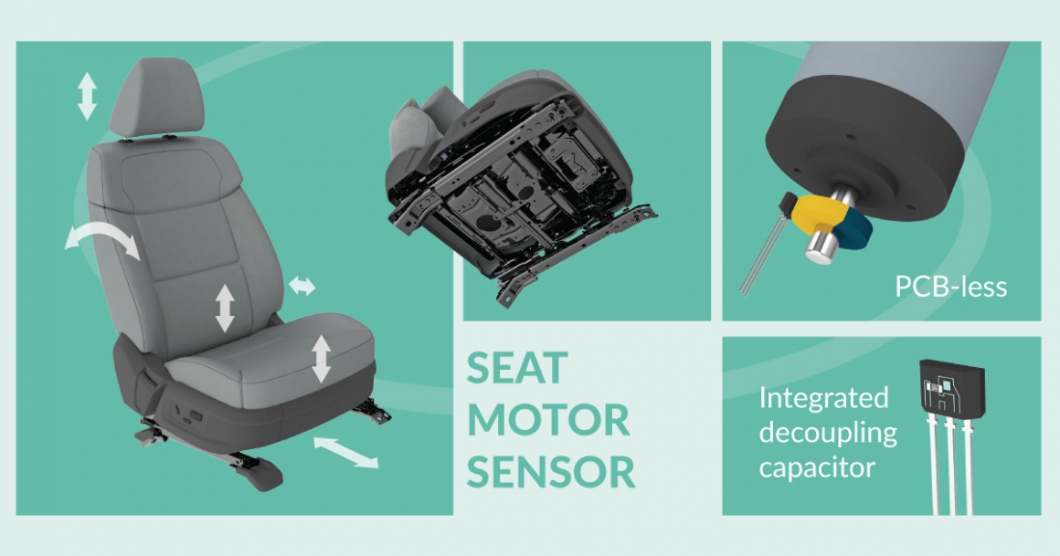 Seat Motor Position OpenGraph