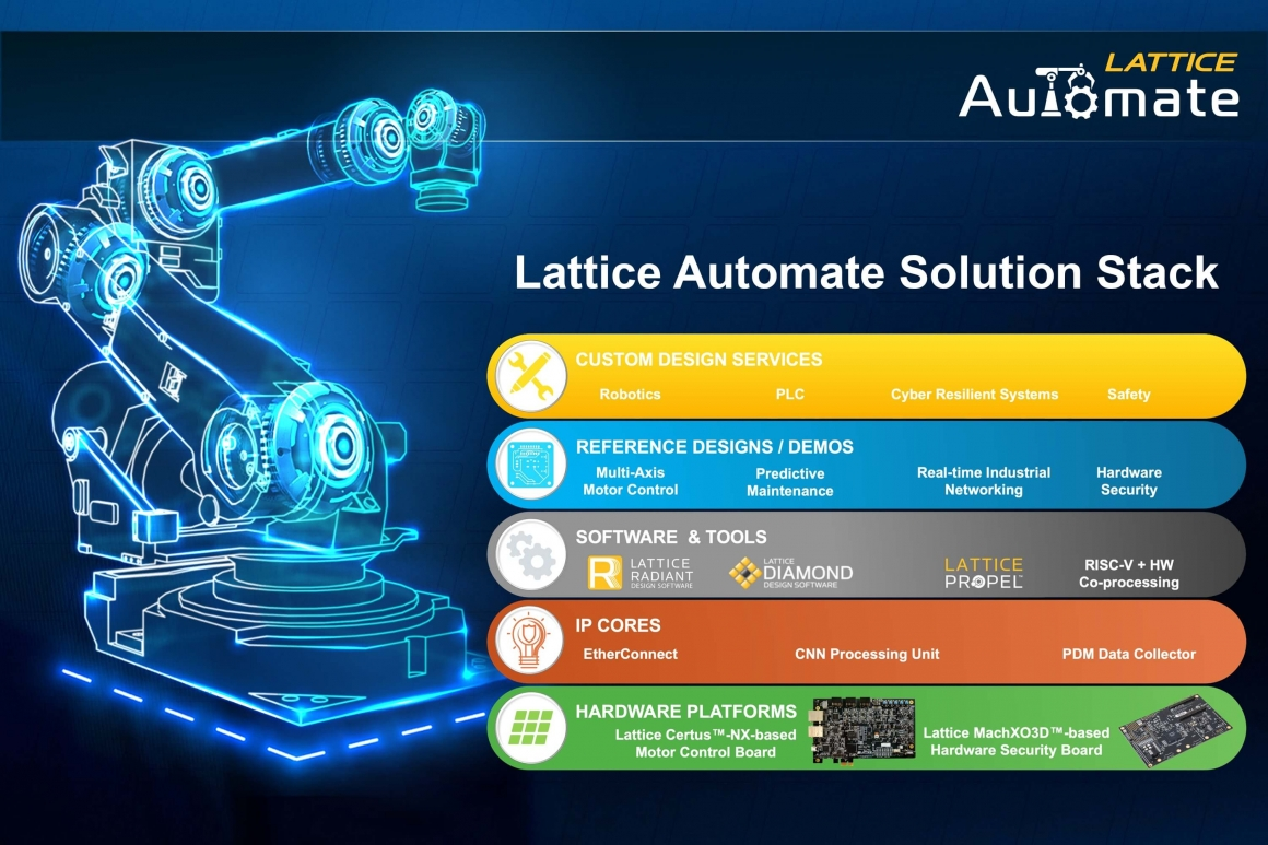 Automation-Stack_press-graphic