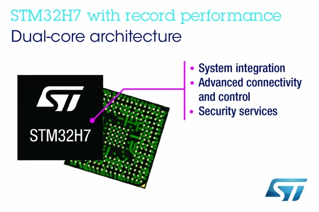 New STMicroelectronics' STM32H7 Microcontrollers Combine
